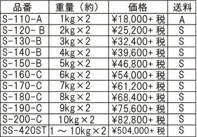 ステンレスダンベル 価格・送料