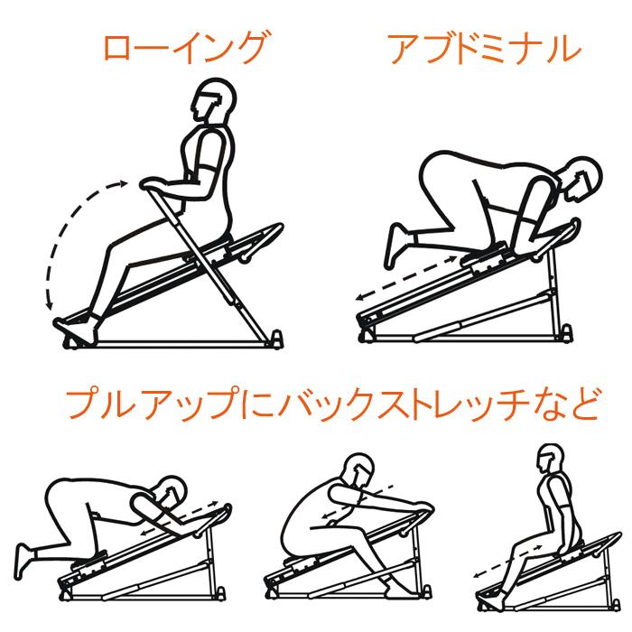 幅広い運動方法
