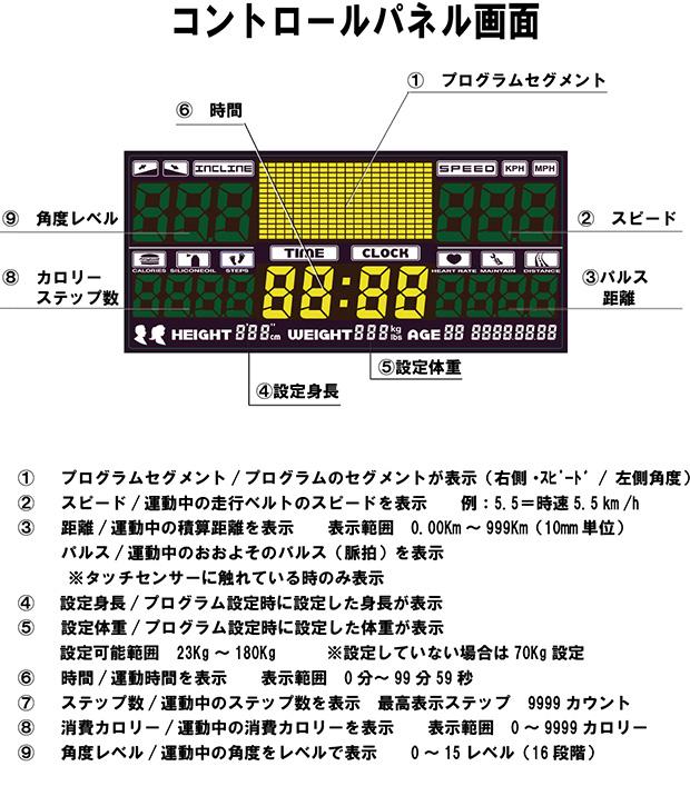 【コントロールパネル】
